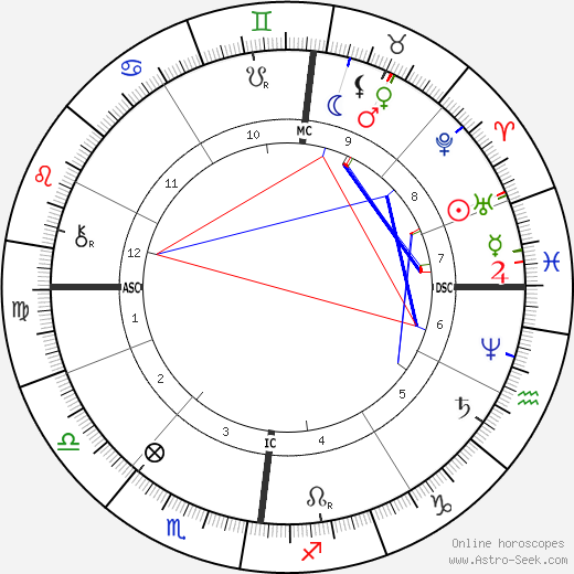 Camille Lemmonier astro natal birth chart, Camille Lemmonier horoscope, astrology