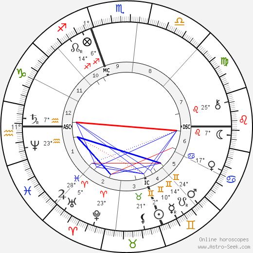 Mary Cassatt Биография в Википедии 2020, 2021
