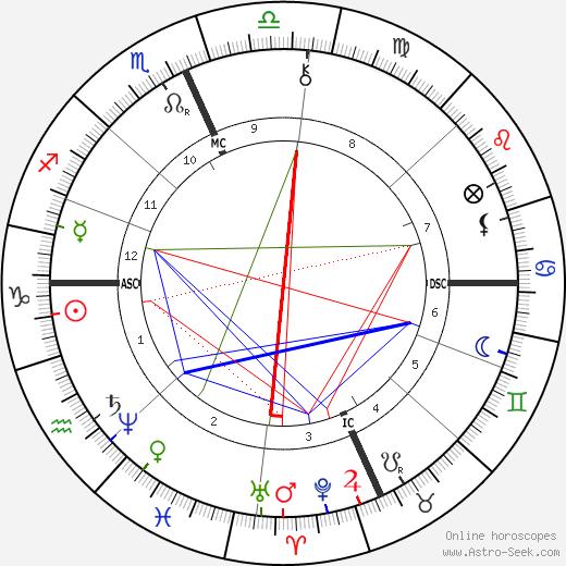 Сальваторе Фарина Salvatore Farina день рождения гороскоп, Salvatore Farina Натальная карта онлайн
