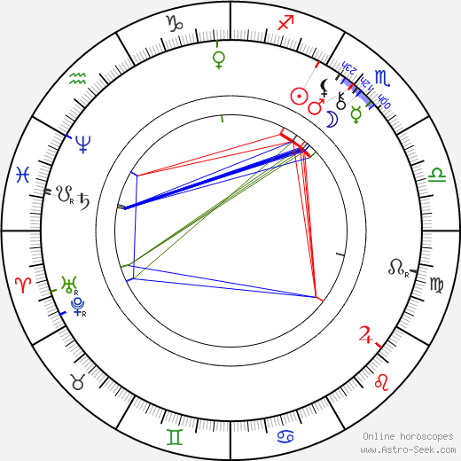 Lilli Lehmann tema natale, oroscopo, Lilli Lehmann oroscopi gratuiti, astrologia