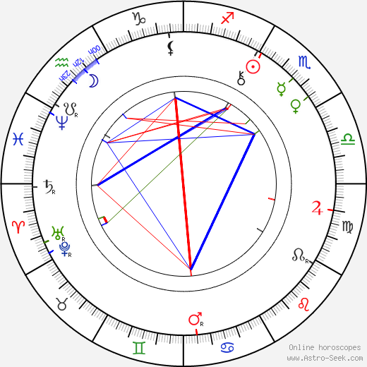 Paul Rée astro natal birth chart, Paul Rée horoscope, astrology