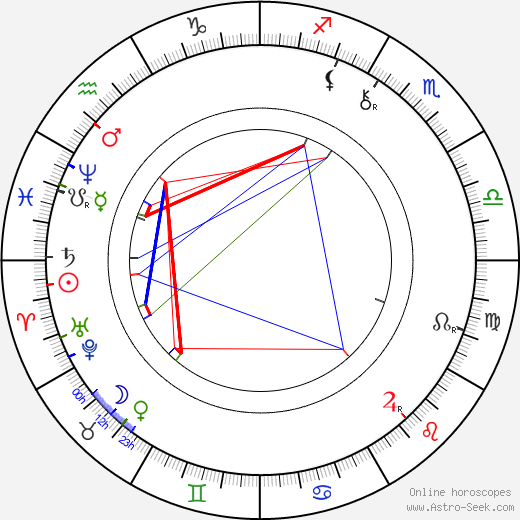 František Adolf Schubert birth chart, František Adolf Schubert astro natal horoscope, astrology