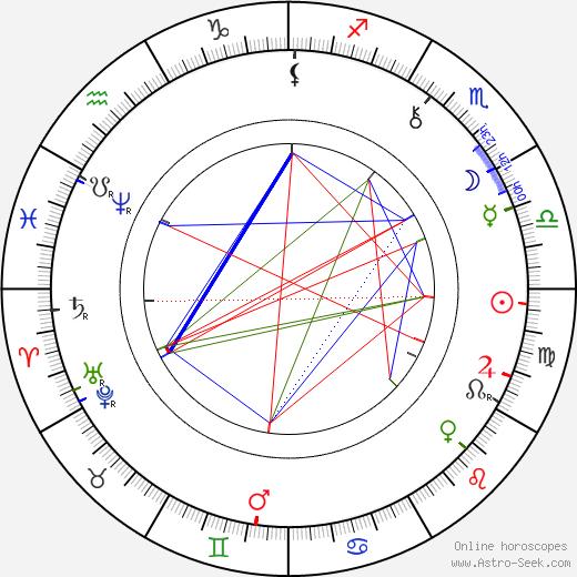 Josef Boleslav Pecka tema natale, oroscopo, Josef Boleslav Pecka oroscopi gratuiti, astrologia