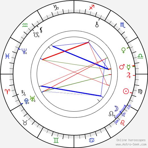 Joseph J. Dowling день рождения гороскоп, Joseph J. Dowling Натальная карта онлайн
