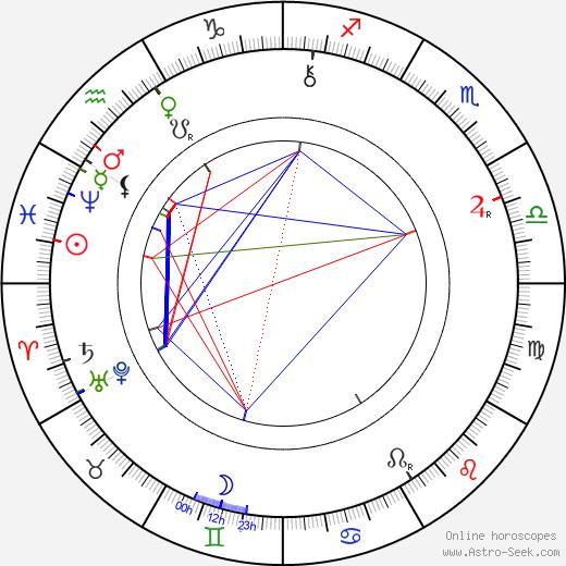 William Haggar tema natale, oroscopo, William Haggar oroscopi gratuiti, astrologia
