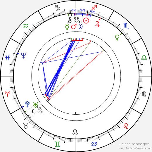 Alois Sedláček tema natale, oroscopo, Alois Sedláček oroscopi gratuiti, astrologia