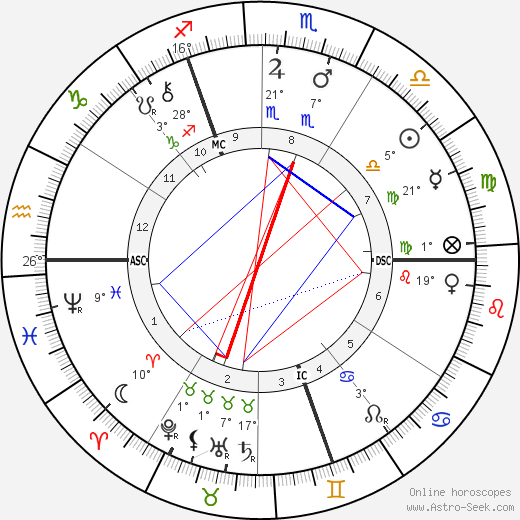 Lord French birth chart, biography, wikipedia 2018, 2019
