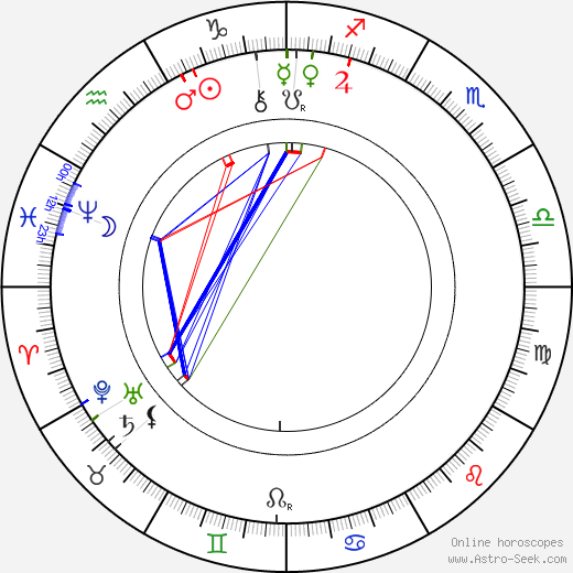 Antonín Rezek birth chart, Antonín Rezek astro natal horoscope, astrology