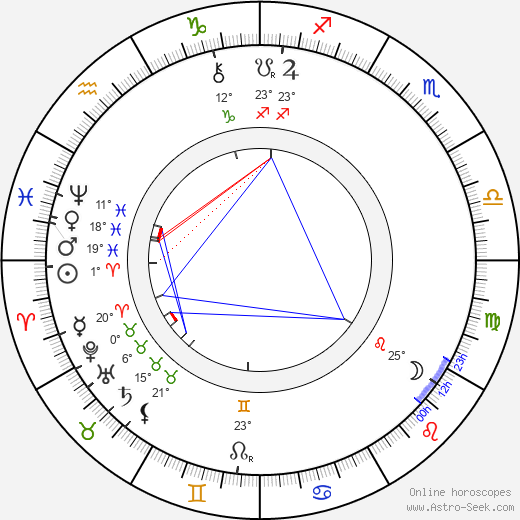 Clément Maurice birth chart, biography, wikipedia 2019, 2020