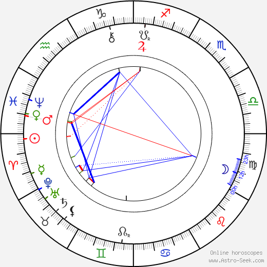 Jossé Maria Lepanto birth chart, Jossé Maria Lepanto astro natal horoscope, astrology