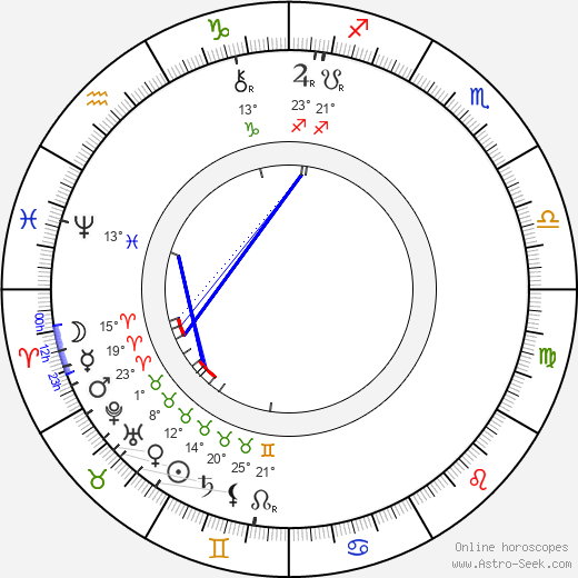 Eduard Vojan birth chart, biography, wikipedia 2019, 2020