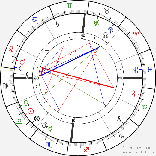 Louis Leon Theodore Gosselin день рождения гороскоп, Louis Leon Theodore Gosselin Натальная карта онлайн