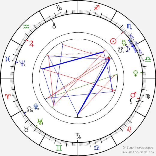 James Williamson tema natale, oroscopo, James Williamson oroscopi gratuiti, astrologia