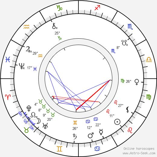 Jay Hunt birth chart, biography, wikipedia 2019, 2020