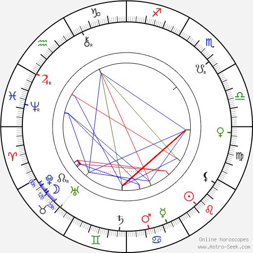 Jay Hunt astro natal birth chart, Jay Hunt horoscope, astrology