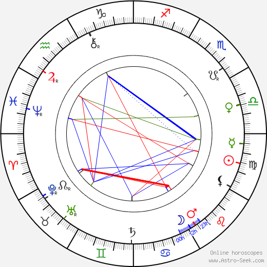 William Friese-Greene astro natal birth chart, William Friese-Greene horoscope, astrology