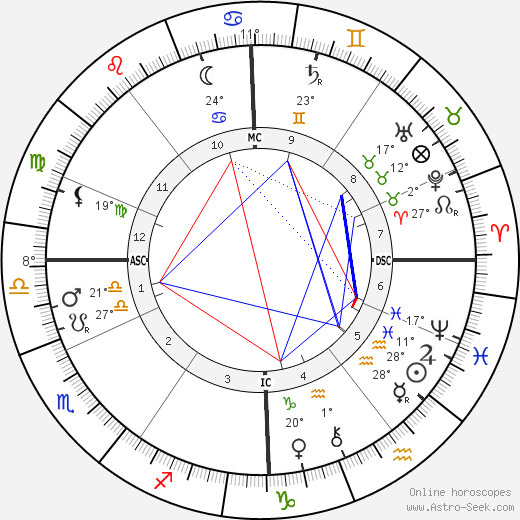 Aine Rosny birth chart, biography, wikipedia 2019, 2020