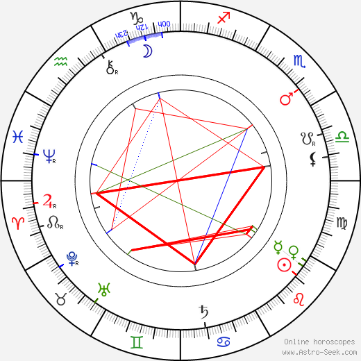 Anthony Gildès день рождения гороскоп, Anthony Gildès Натальная карта онлайн