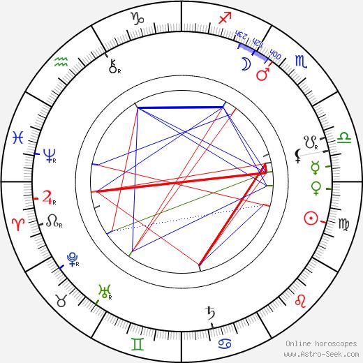Charles E. Evans tema natale, oroscopo, Charles E. Evans oroscopi gratuiti, astrologia