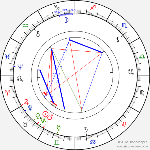Ronald Ross astro natal birth chart, Ronald Ross horoscope, astrology