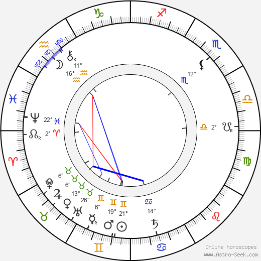 Kate Lester birth chart, biography, wikipedia 2018, 2019