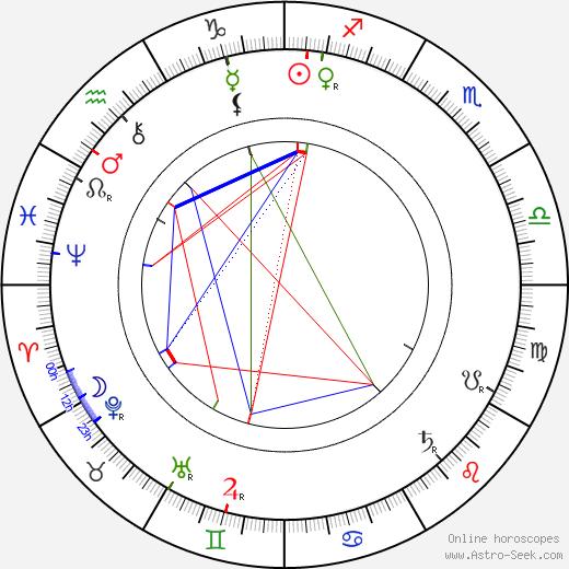 Agnes Baden-Powell tema natale, oroscopo, Agnes Baden-Powell oroscopi gratuiti, astrologia