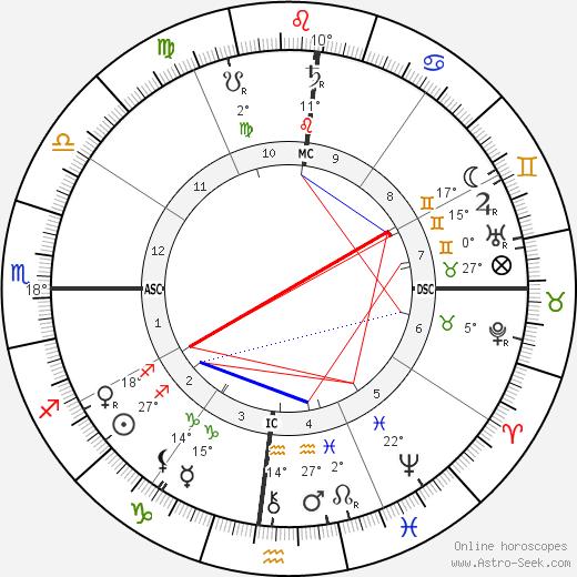Jan Toorop tema natale, biography, Biografia da Wikipedia 2020, 2021