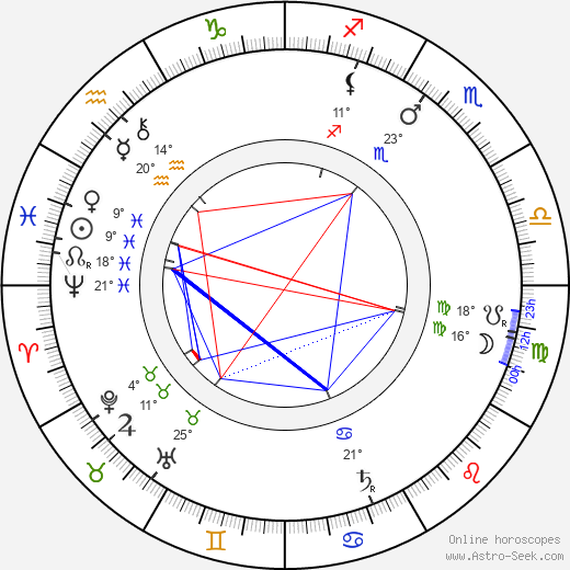 Ferdinand Gottschalk birth chart, biography, wikipedia 2018, 2019