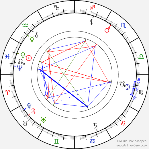 Ferdinand Gottschalk astro natal birth chart, Ferdinand Gottschalk horoscope, astrology