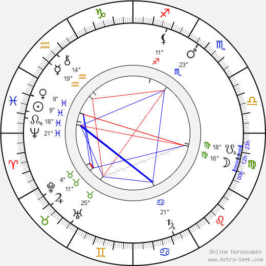 Tore Svennberg birth chart, biography, wikipedia 2018, 2019