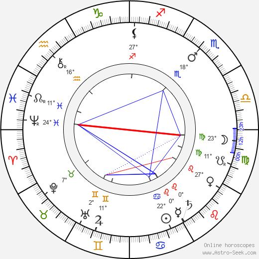 Mieczyslaw Frenkiel birth chart, biography, wikipedia 2020, 2021
