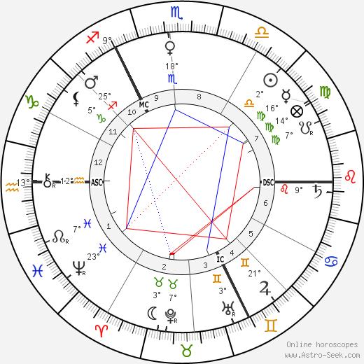 Albrecht Penck tema natale, biography, Biografia da Wikipedia 2020, 2021