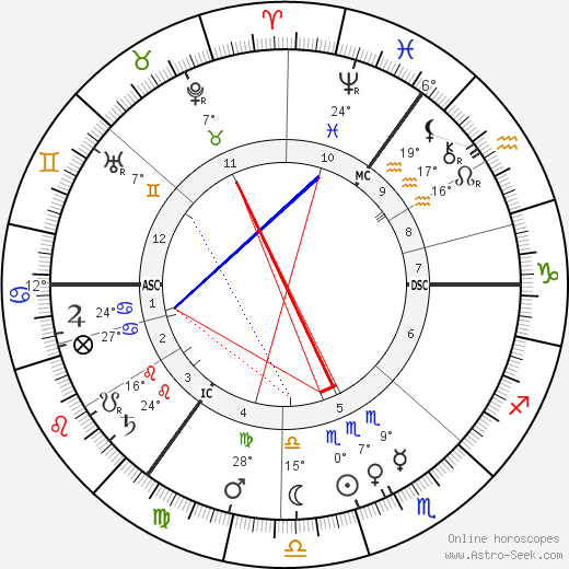 Jane Walker birth chart, biography, wikipedia 2018, 2019