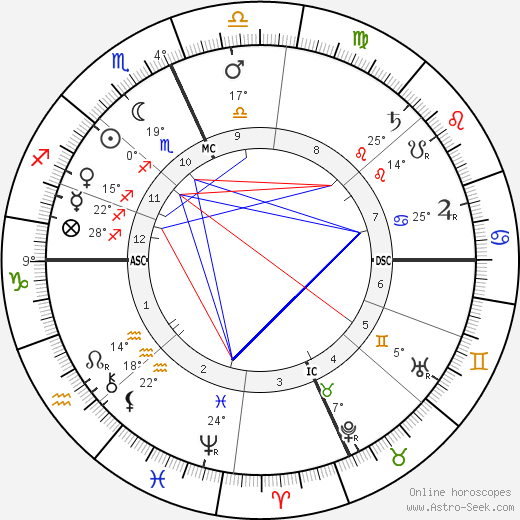 Billy the Kid birth chart, biography, wikipedia 2017, 2018
