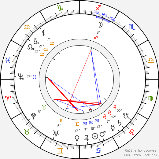 A. M. Willner birth chart, biography, wikipedia 2017, 2018