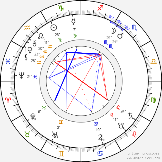 Charles K. French birth chart, biography, wikipedia 2019, 2020