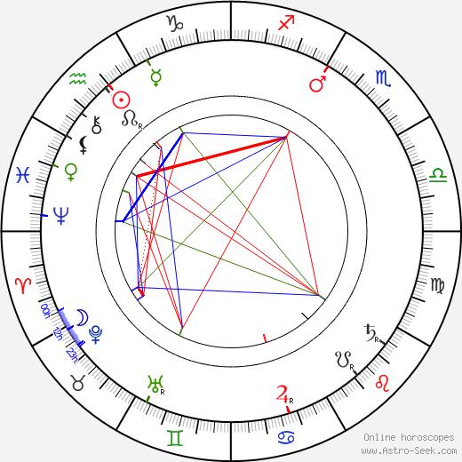 Florentin Steinsberg tema natale, oroscopo, Florentin Steinsberg oroscopi gratuiti, astrologia