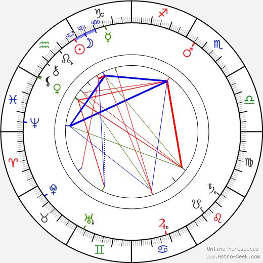 Jaroslav Vlček день рождения гороскоп, Jaroslav Vlček Натальная карта онлайн