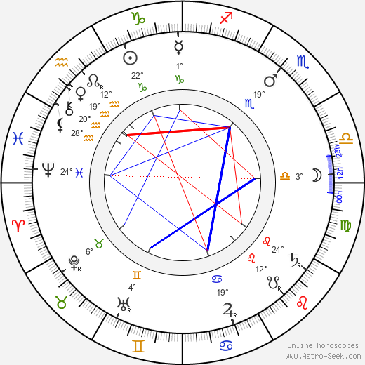 John J. Pershing birth chart, biography, wikipedia 2019, 2020