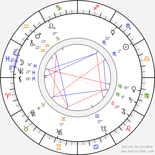 F. X. Svoboda birth chart, biography, wikipedia 2019, 2020