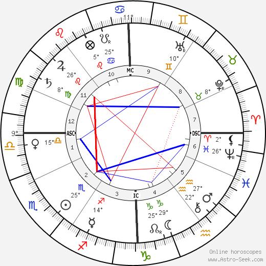 Ignace Jan Paderewski Биография в Википедии 2020, 2021