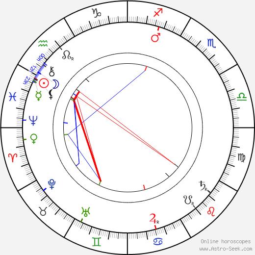 Karel Matěj Čapek-Chod tema natale, oroscopo, Karel Matěj Čapek-Chod oroscopi gratuiti, astrologia
