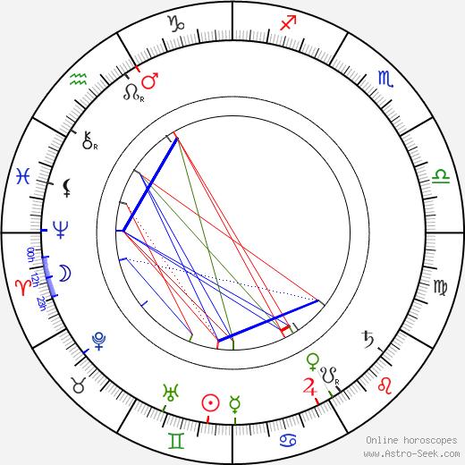 Elvira Puccini tema natale, oroscopo, Elvira Puccini oroscopi gratuiti, astrologia