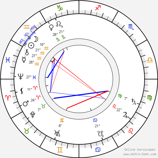 Grace Duffie Boylan birth chart, biography, wikipedia 2019, 2020