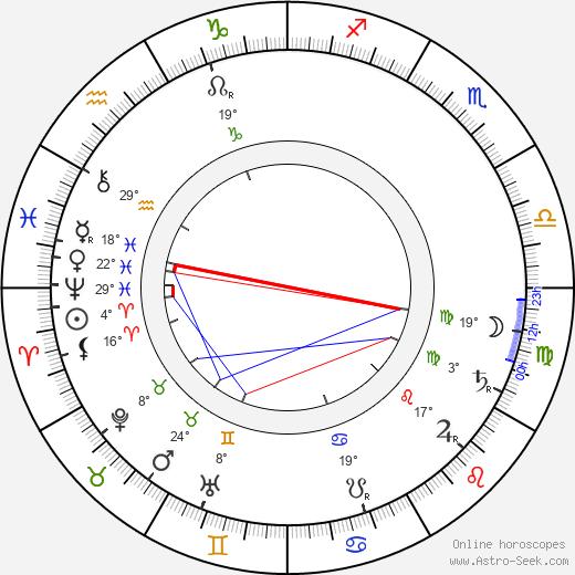 Leo Stein birth chart, biography, wikipedia 2019, 2020