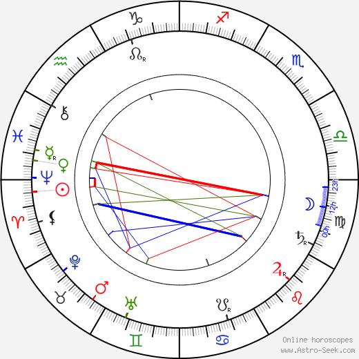 Leo Stein astro natal birth chart, Leo Stein horoscope, astrology