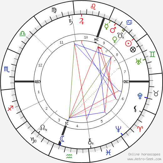 Eldon Gorst astro natal birth chart, Eldon Gorst horoscope, astrology