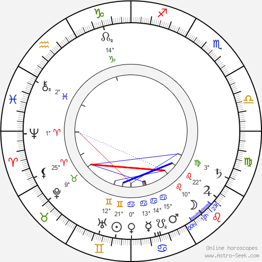 Mrs. William Bechtel birth chart, biography, wikipedia 2017, 2018