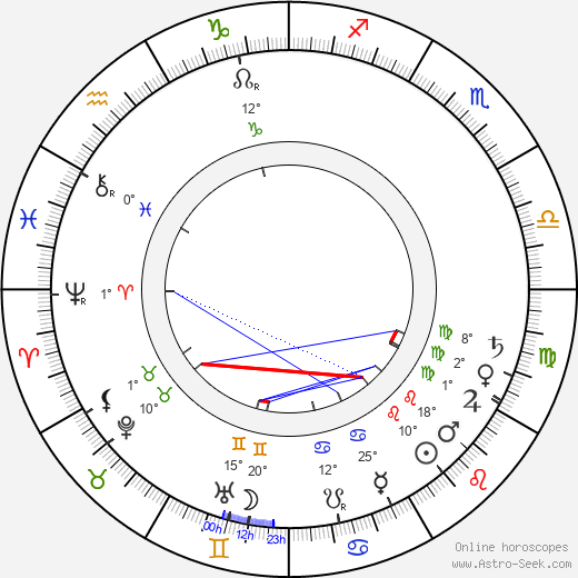 Knut Weckman birth chart, biography, wikipedia 2019, 2020