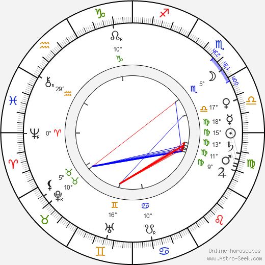 Marius Sestier birth chart, biography, wikipedia 2019, 2020